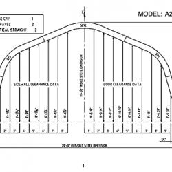 A Model 1