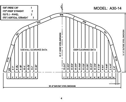 A Model 4