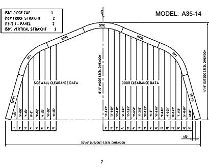 A Model 7