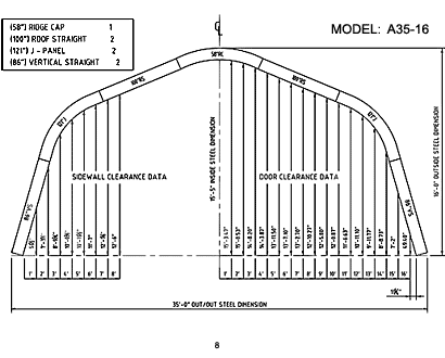 A Model 8