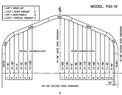 P Model 8