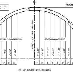 Q Model 1