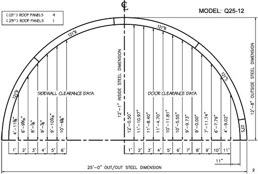 Q Model 2