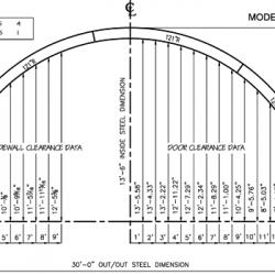 Q Model 3