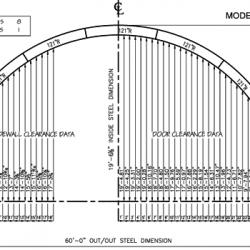 Q Model 11