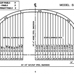S Model 6