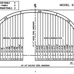 S Model 7