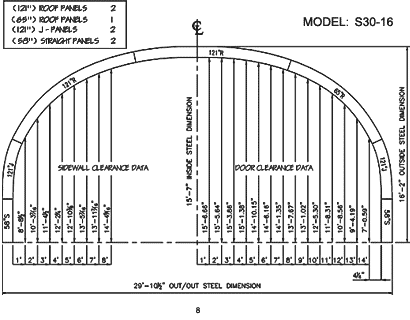 S Model 8