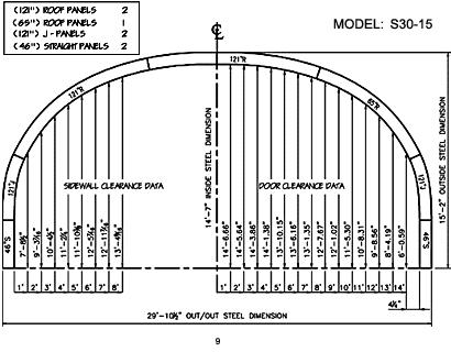 S Model 9