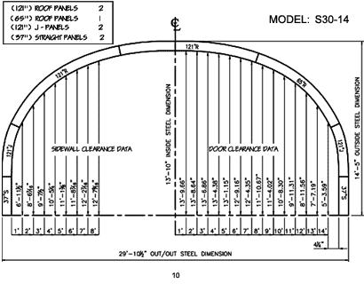 S Model 10