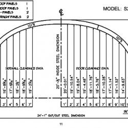 S Model 11