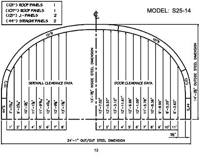 S Model 13