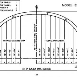 S Model 14