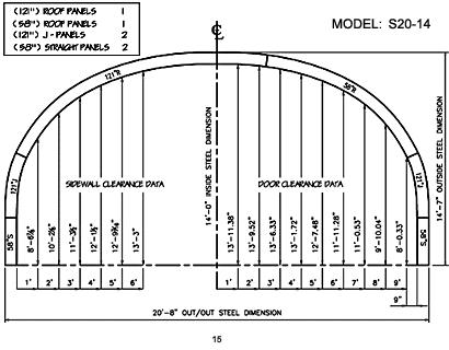S Model 15