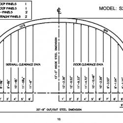 S Model 16
