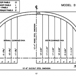 S Model 17